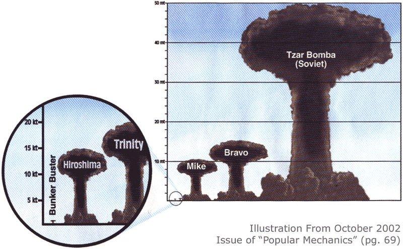 8. 沙皇炸彈