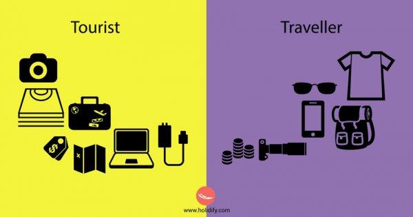 5) 觀光客 Vs 背包客