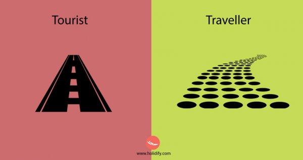 4) 觀光客 Vs 背包客