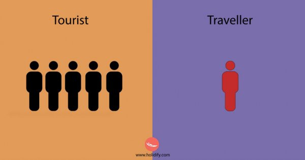 3) 觀光客 Vs 背包客