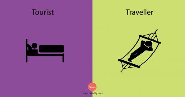 8) 觀光客 Vs 背包客