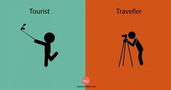 1) 觀光客 Vs 背包客