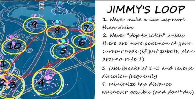 近日這個叫做Jimmy Derocher的玩家接著挑戰,要在一天之內達到一百萬XP,狂...