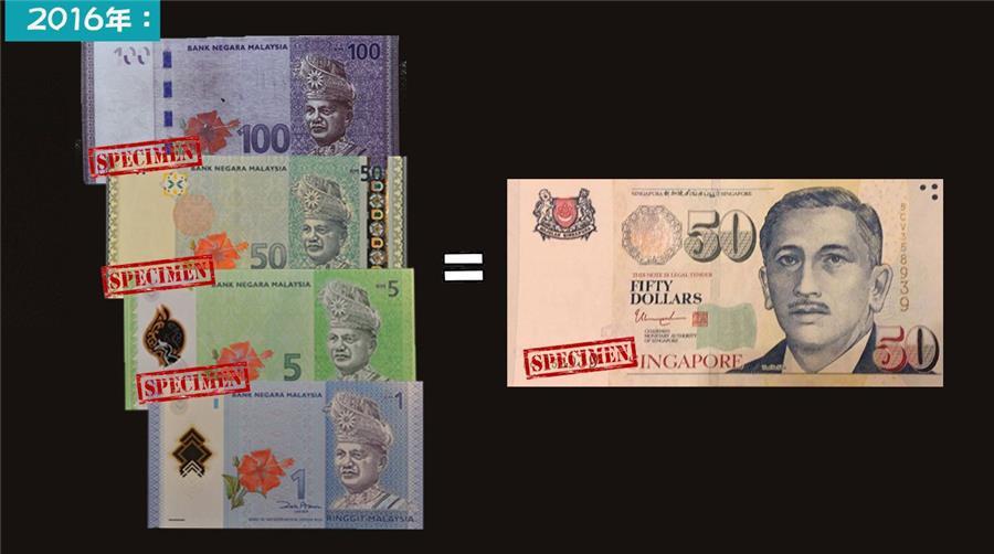 但是到了2016年後,馬幣156令吉才能換得起50新元。